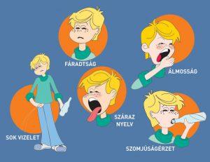 cukorbetegség gyermekkorban - hiperglikémia