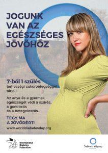 Diabétesz Világnap 2017 poszter