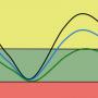 """A céltartományon belüli vércukrok 24 órán belüli arányának (""""time in range"""") jelentősége, fontossága"""