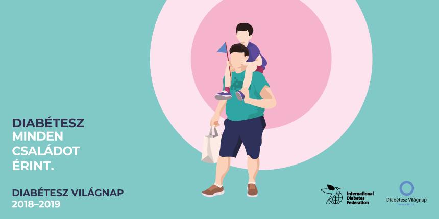 Diabétesz Világnap 2019 – Óvd a családod!